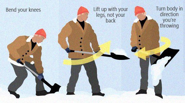correct-shovelling-snow